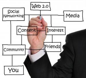Social Media_shutterstock_36187810